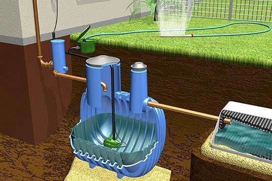 zagospodarowanie wody deszczowej