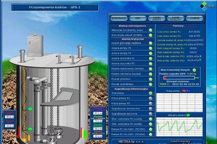 systemy monitorujące - oczyszczalnia biologiczna